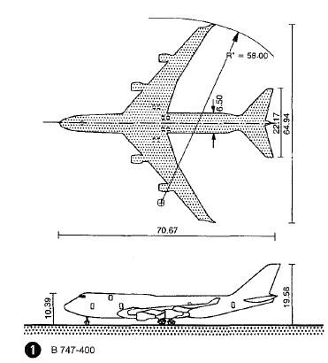 ابعاد الطائرة