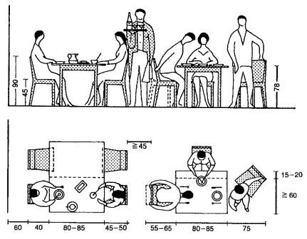 ابعاد طاولات المطاعم