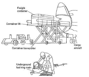 اضافات تصميم المطار