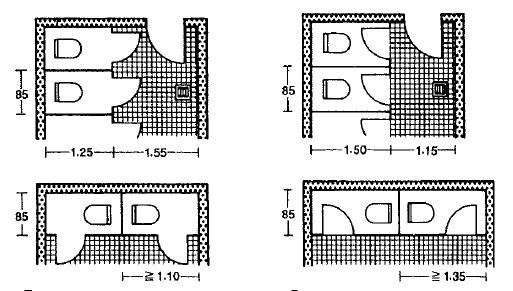 تصميم الحمامات في المعامل