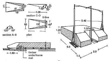 تصميم العاب القفز
