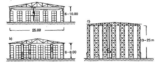 تصميم بناء المعمل