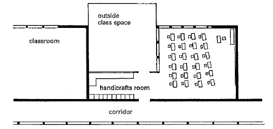 تصميم قاعات دراسية