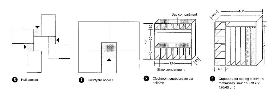 تفاصيل تصميم روضة اطفال