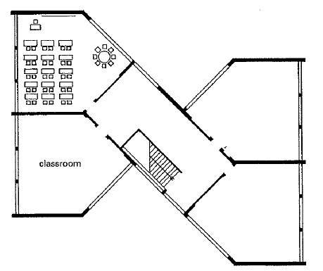 دراسة التشميس في تصميم المدارس