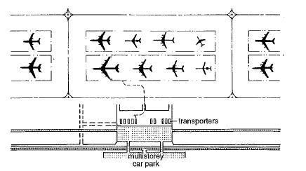 كراج مطار