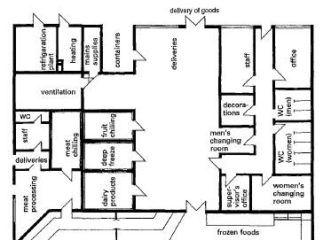 مخطط مركز تجاري