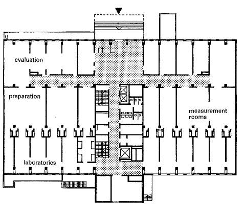 تصميم مختبرات جامعة