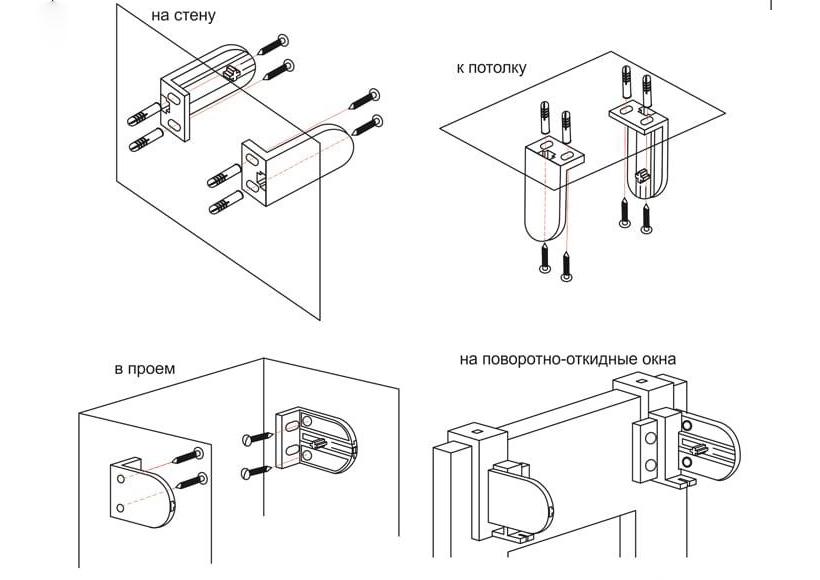 نقاط التركيب للستائر الدوارة