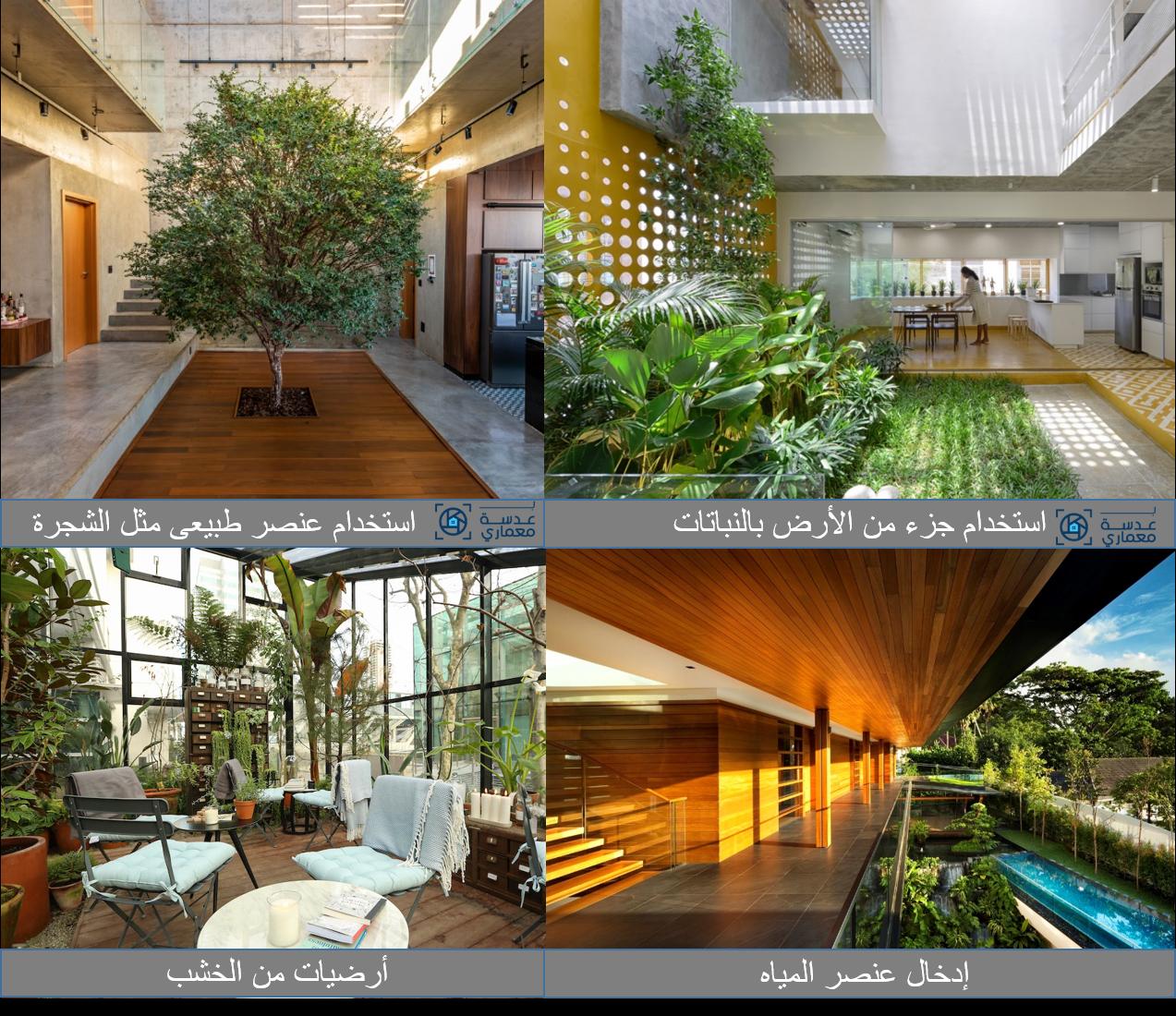 أحدث الاتجاهات في التصميم الداخلي للمنازل 2021 – Trend Home Interior Design 2021
